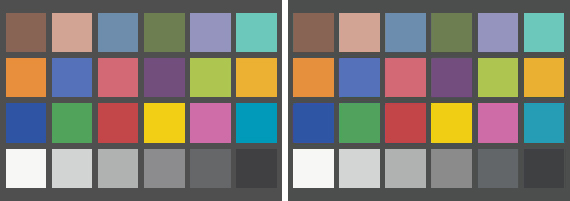 ColorChecker sRGB Comparison